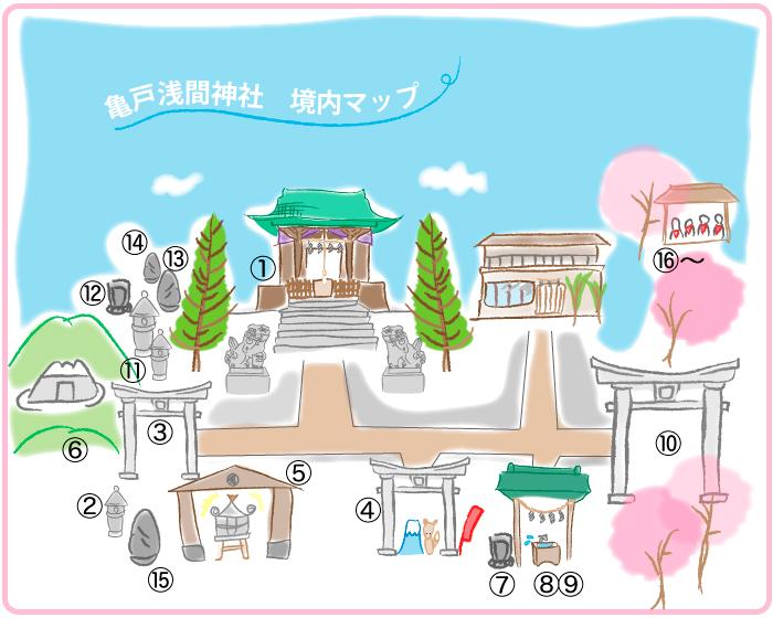 亀戸浅間神社ー境内図