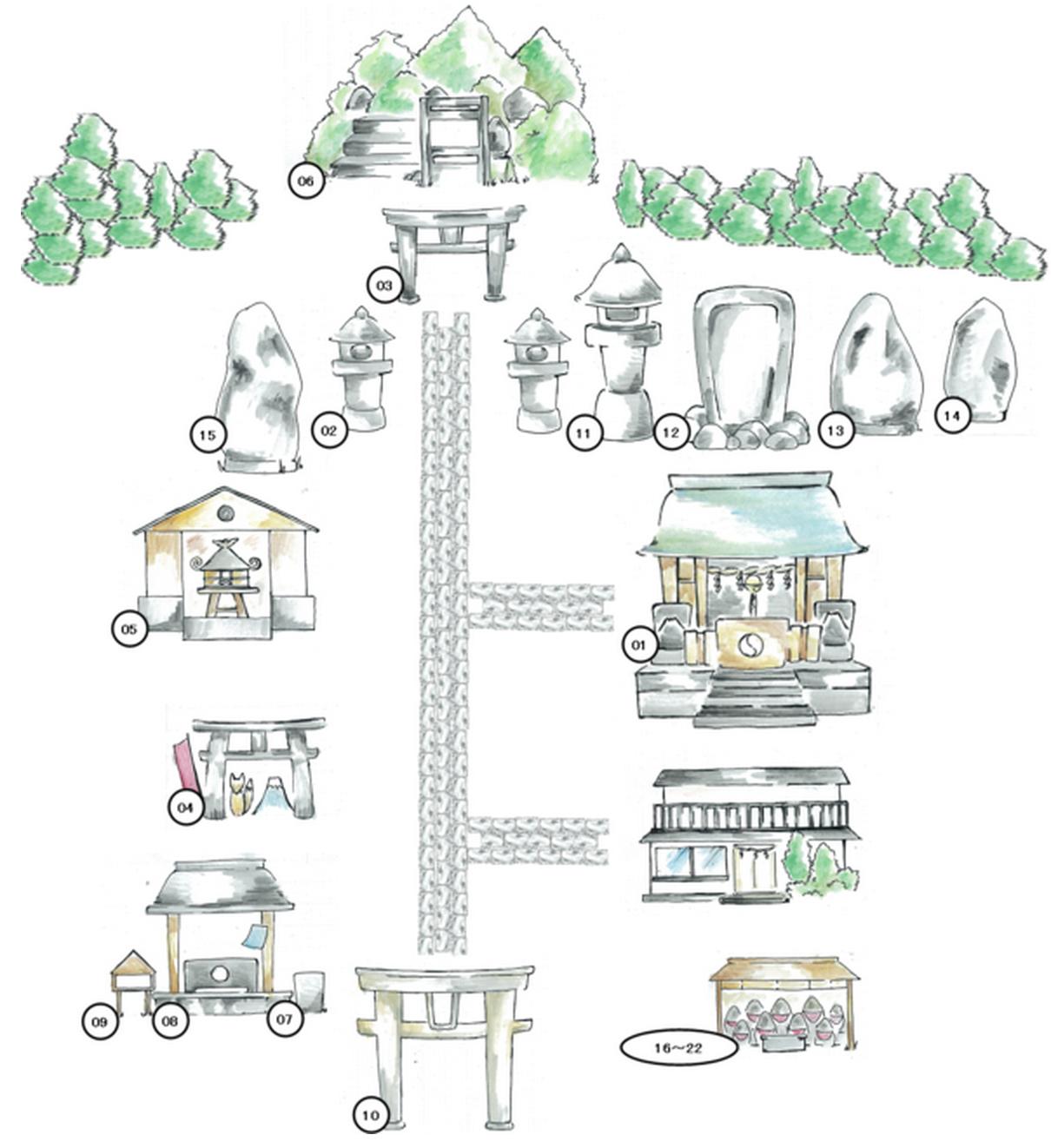 亀戸浅間神社の境内図